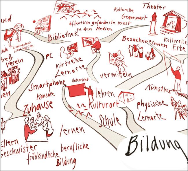 Der Kulturort Schule in der kommunalen Bildungslandschaft